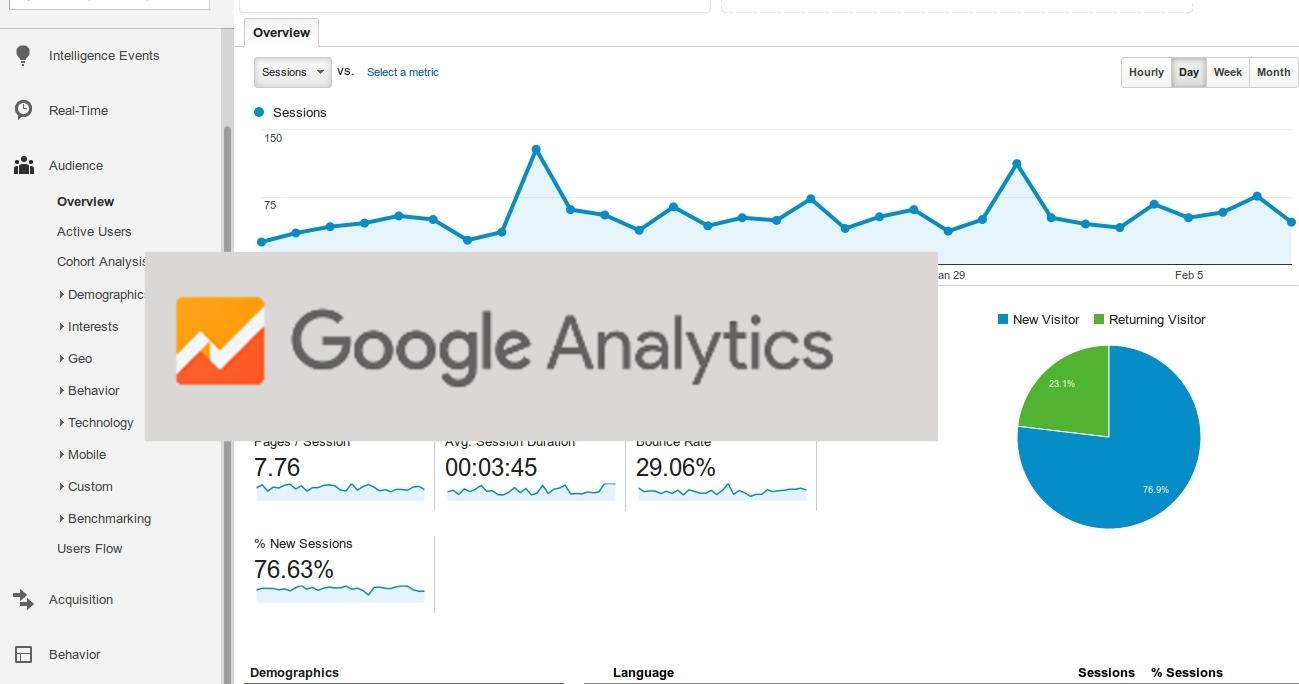 Got Analytics?